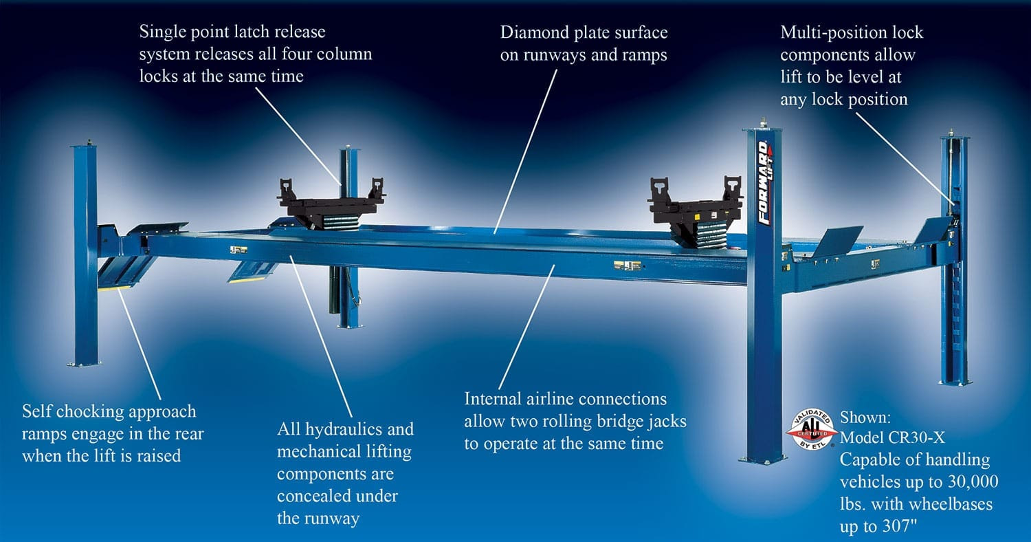 Features-Forward-CR30-lift